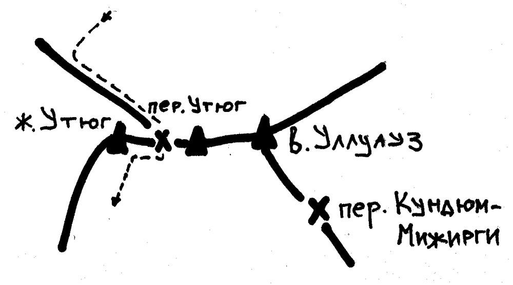 электрическая схема утюга с