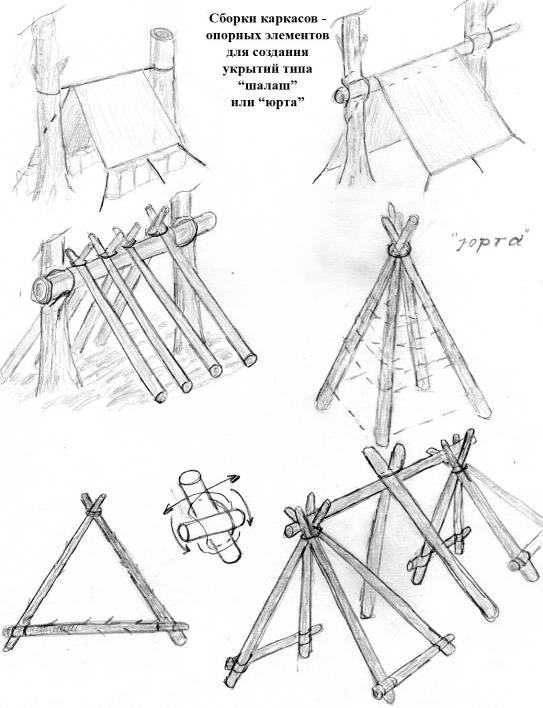 Как построить шалаш в лесу своими руками 10