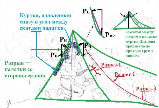 http://www.mountain.ru/article/article_img/9196/f_7.jpg