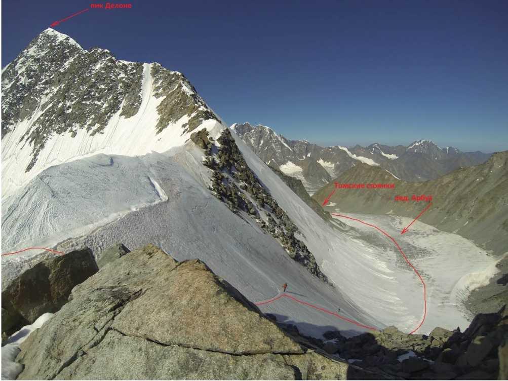Отчет о горного туристском маршруте 3 к.с. по Алтаю