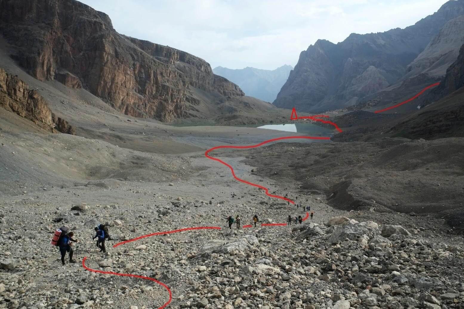 Отчет о горном походе 3 к.с. по Гиссарскому хребту и Фанским горам