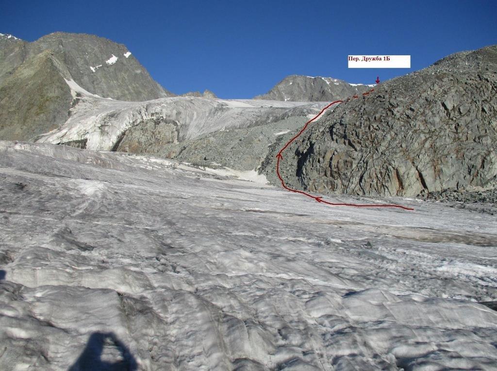 Отчет о горном спортивном маршруте 3 к.с. по Горному Алтаю