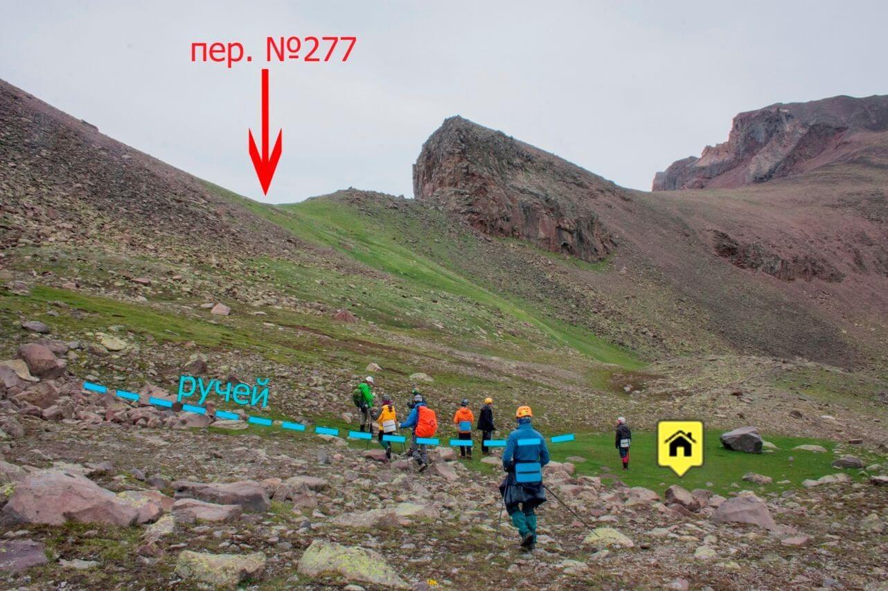 Отчёт о прохождении маршрута 2 к.с. по Ц. Кавказу