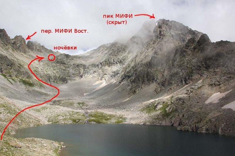 Отчёт о прохождении маршрута 3 к.с.по Ц.Кавказу (Узункол — Теберда)
