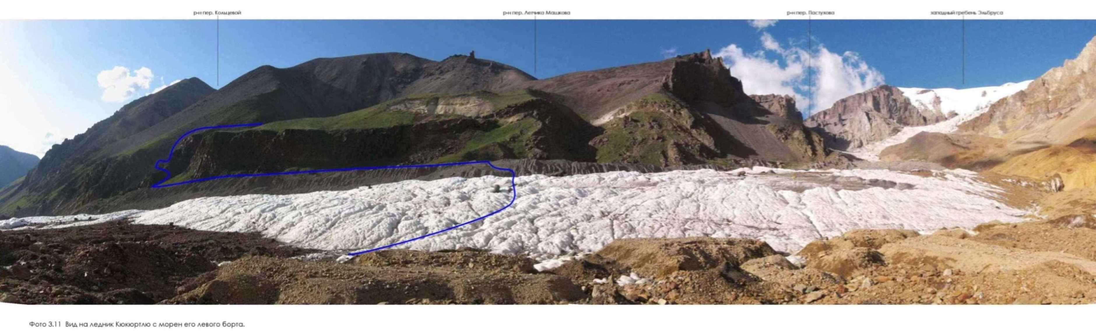 Отчет о горном походе 2 к.с. по Ц. Кавказу (Приэльбрусью)