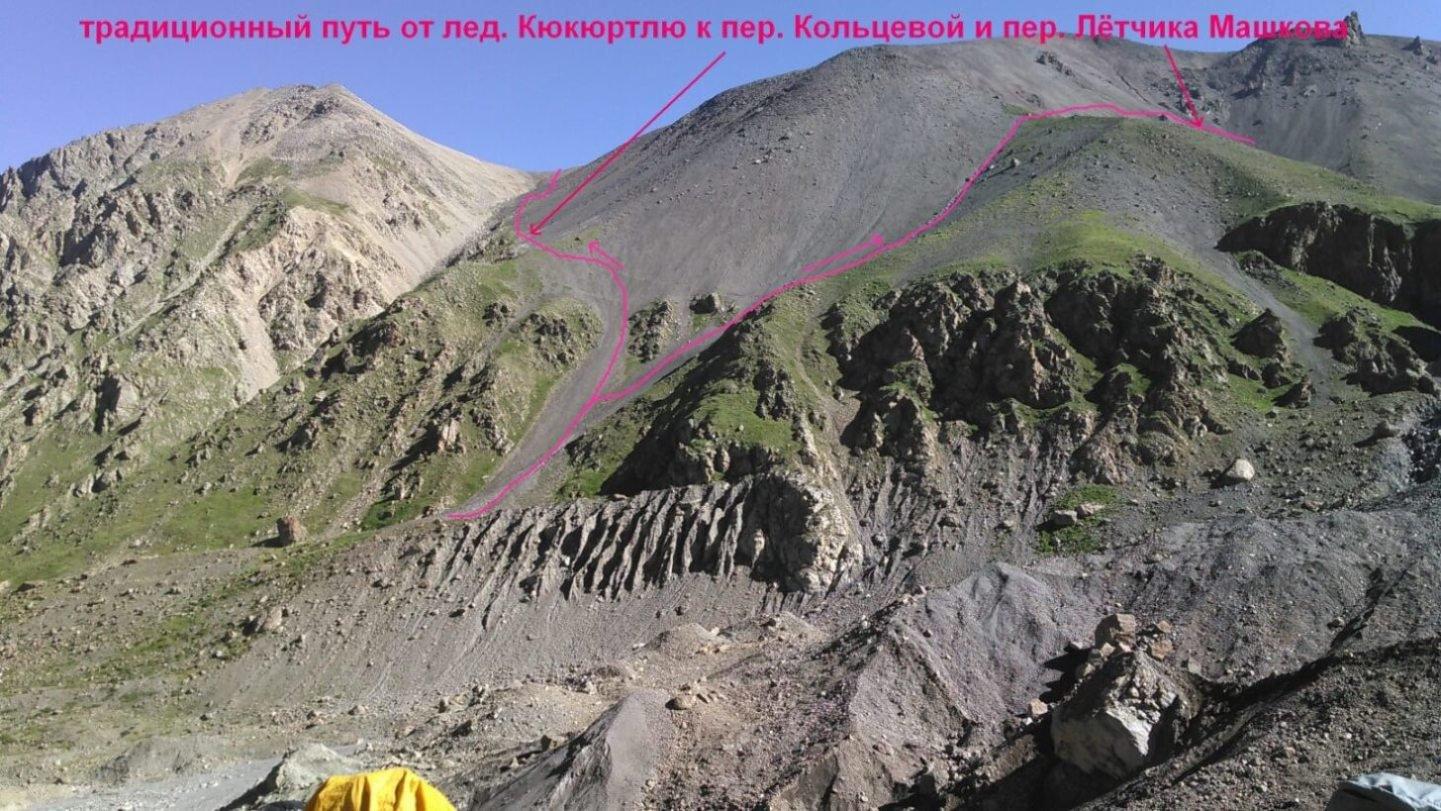 Отчет о горном походе 2 к.с. в районе Зап. и Ц.Кавказа
