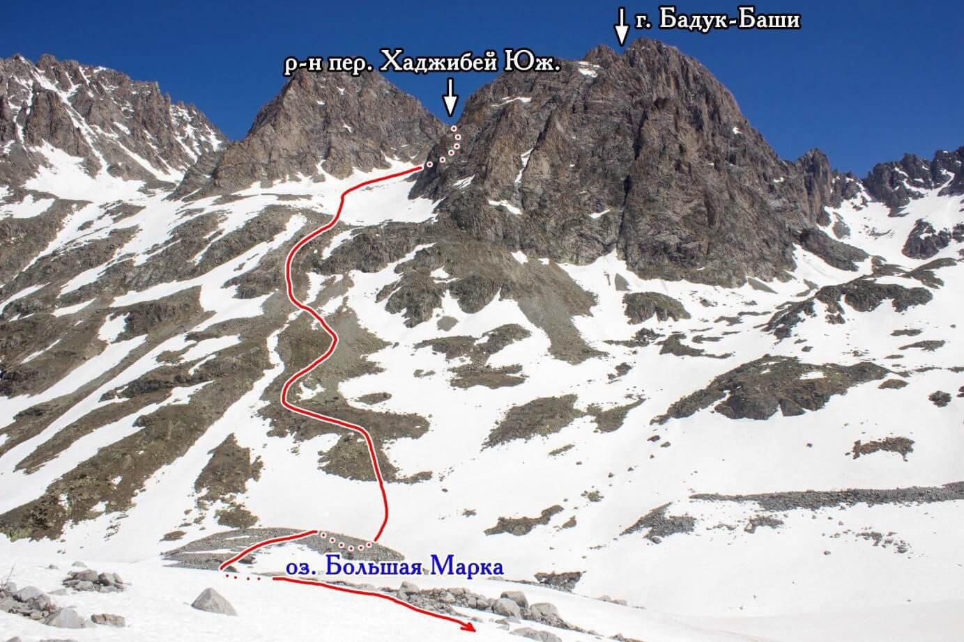Отчет o прохождении горного маршрута 3 к.с. по Зап. Кавказу