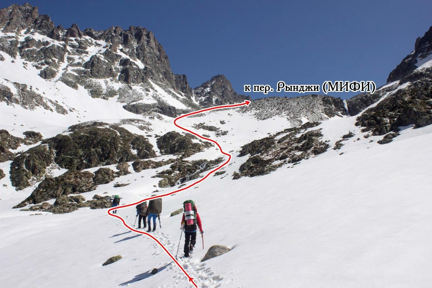 Отчет о горном спортивном походе 3 к.с. по Западному Кавказу
