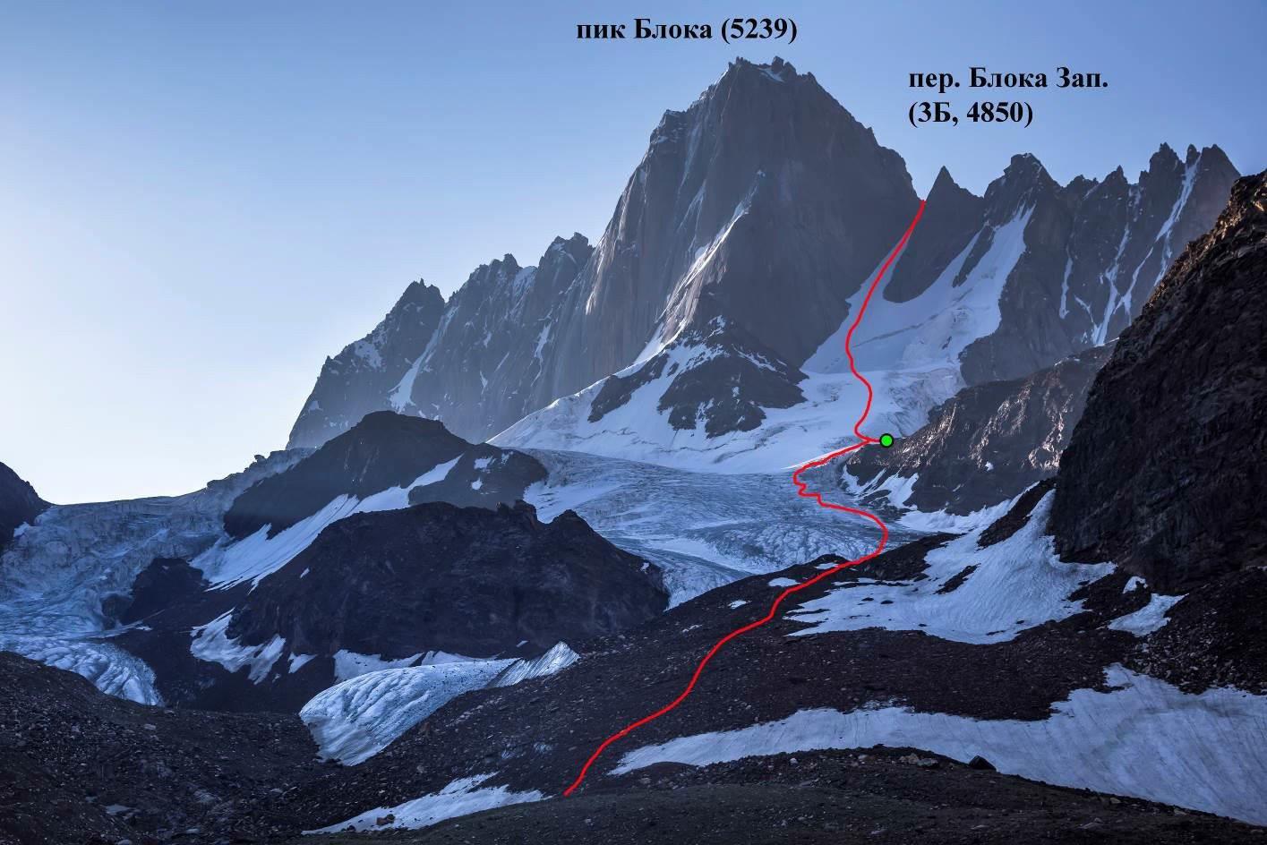 Отчет о горном походе 6 к.с. по Туркестанскому хребту