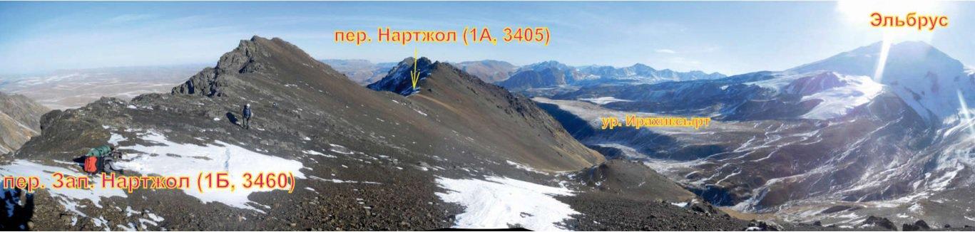 Отчет о горном походе I кс по Центральному Кавказу