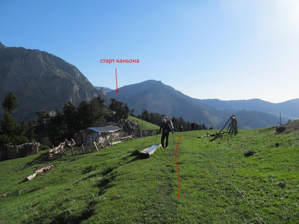 Отчет о горном спортивном походе 4 к.с. по Аладаглару (Турция)