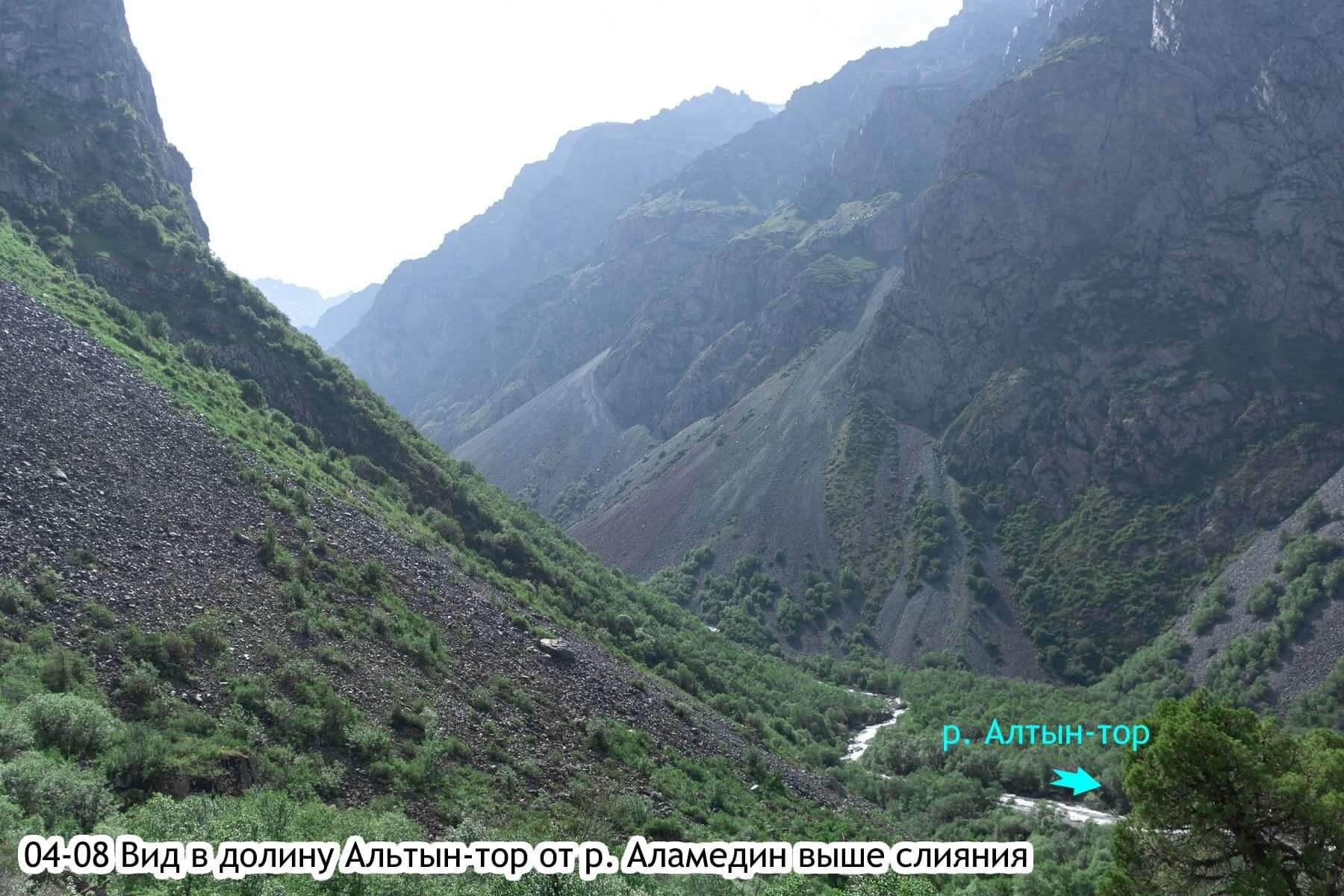 Отчет о горном походе 1 с элементами 2 к.с. по Сев. Тянь-Шаню