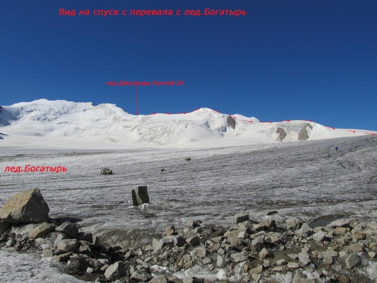 Отчет о горном походе 6 к.с. совершенном по Северный Тянь-Шань, хребет Заилийский Алатау
