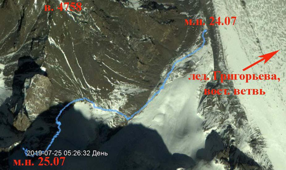 Отчет о горном походе 6 к.с. по Центральному Тянь-Шаню