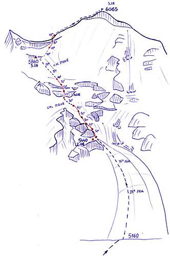 Схема маршрута Устинова (5Б)