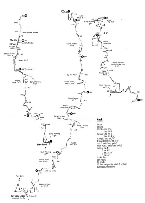 Схема маршрута Reticent Wall